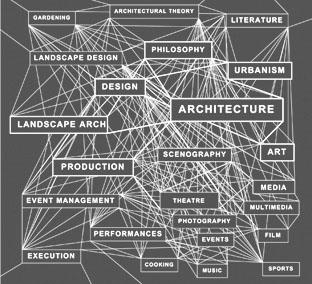 download Properties of Ceramic Raw Materials 1978